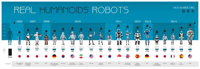 infografia_robots_v15