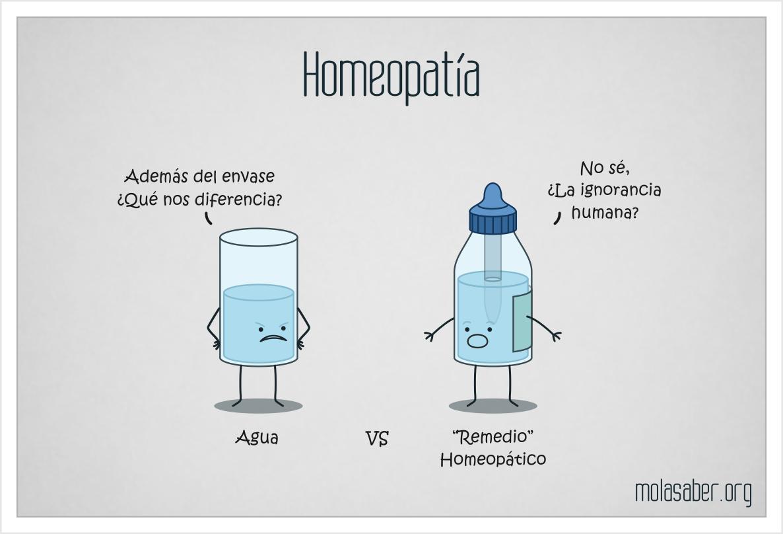 ejemplos de antiinflamatorios no esteroideos aines