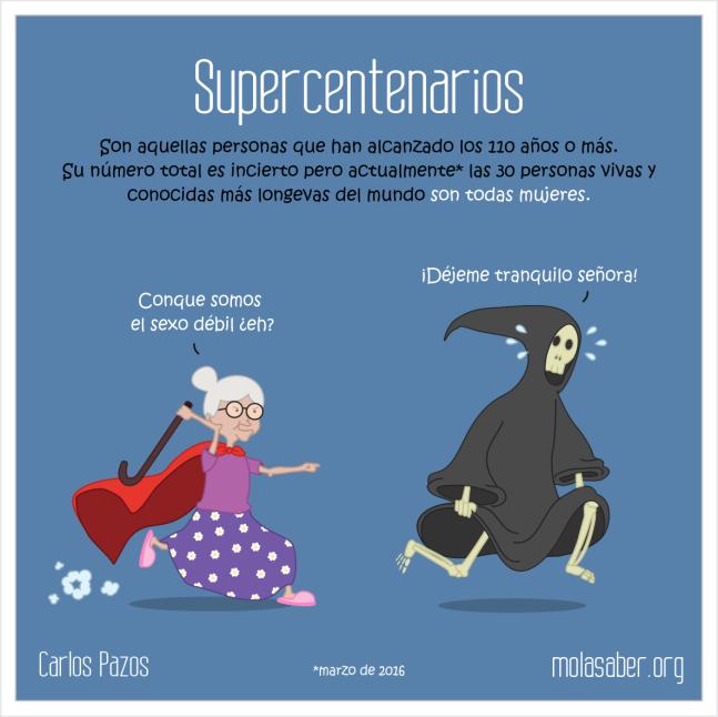 supercentenarios