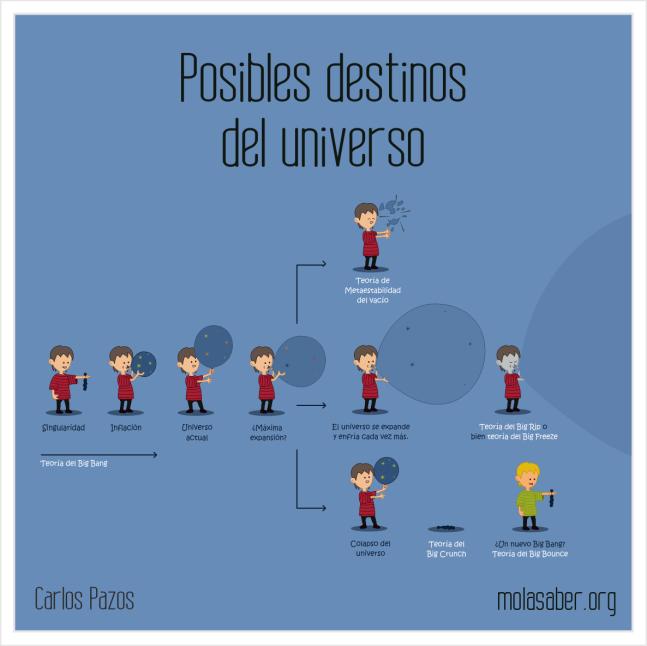 destinos_universo