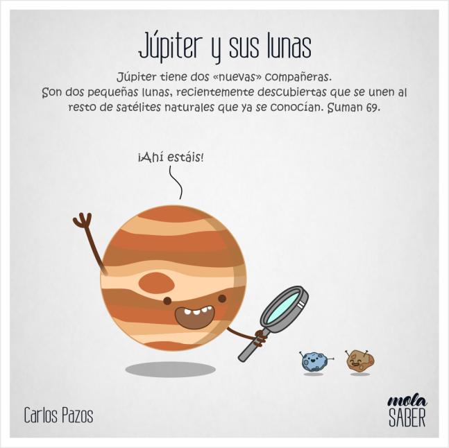 Jupiter y 2 lunas